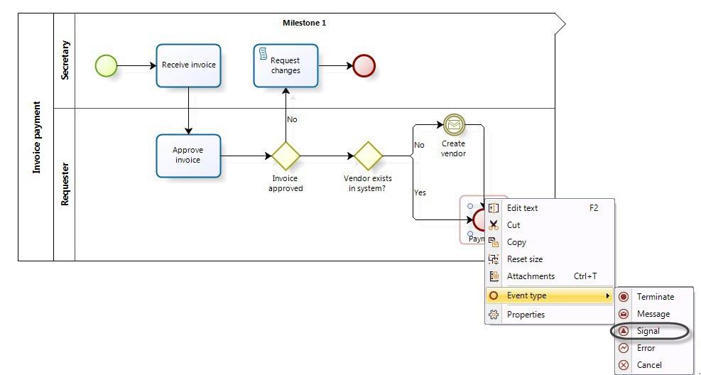 collaboration1 - Bpmn Collaboration Diagram
