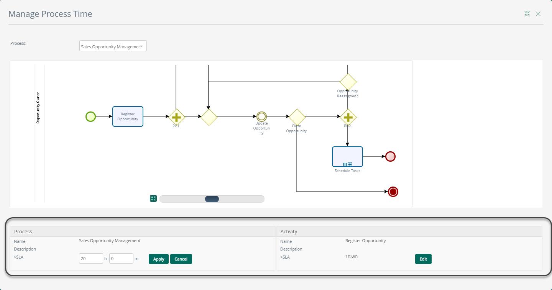 bizagi process modeler инструкция