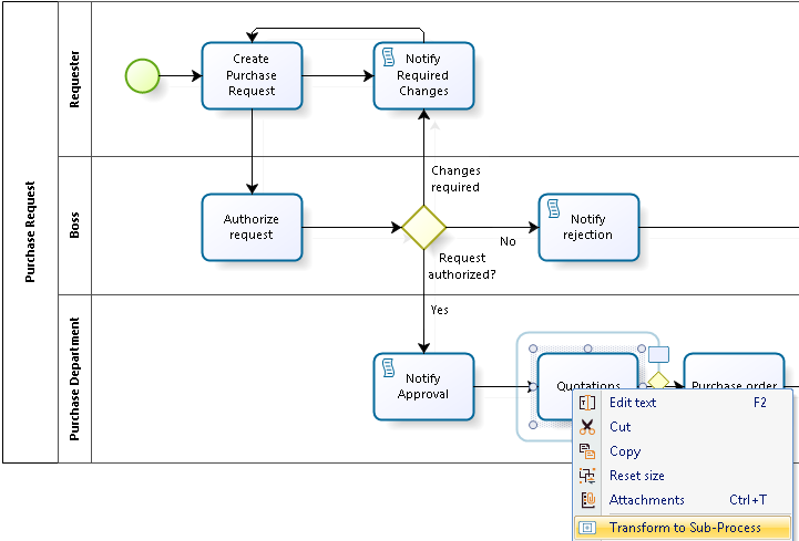 Modeling a process sub processes editing a process3 ccuart Image collections